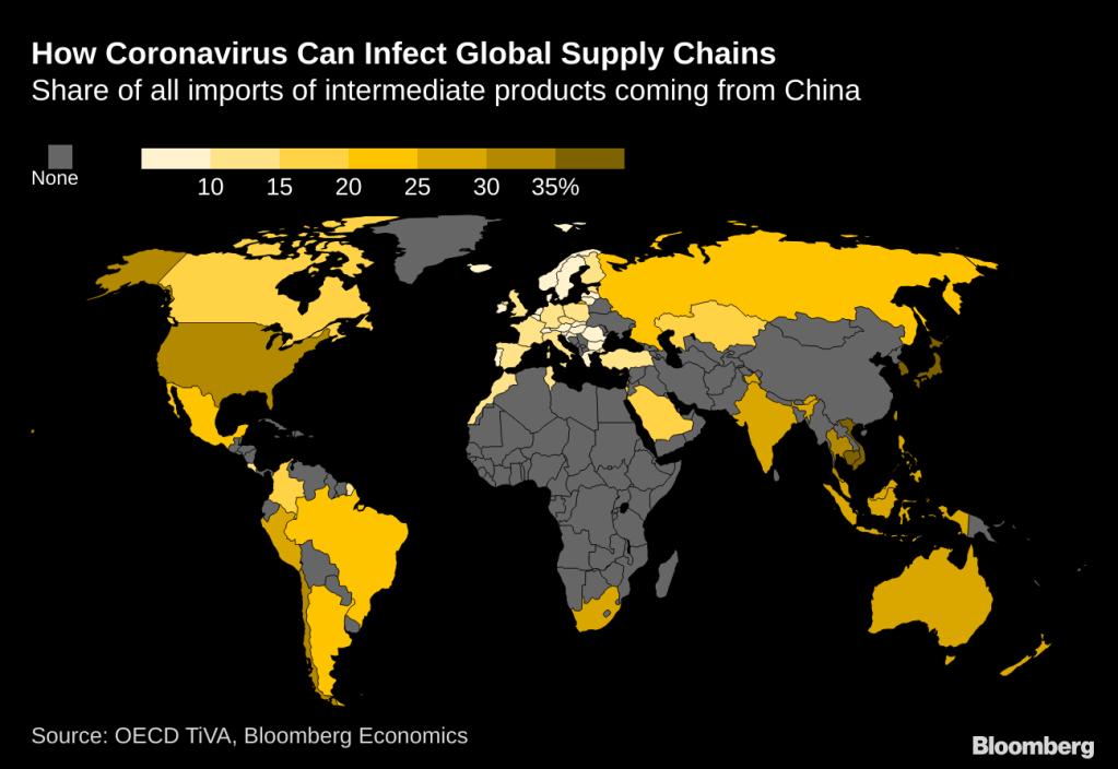 Effect of Coronavirus on supply chain map
