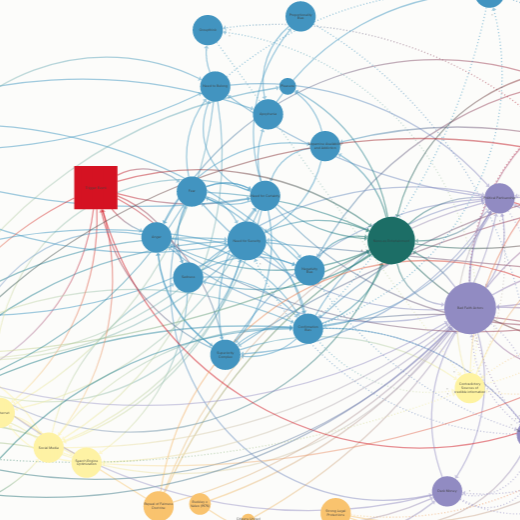 Interactive map demonstrating systems thinking